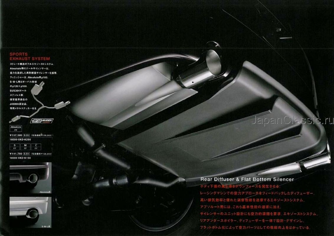 Honda Odessey mugen