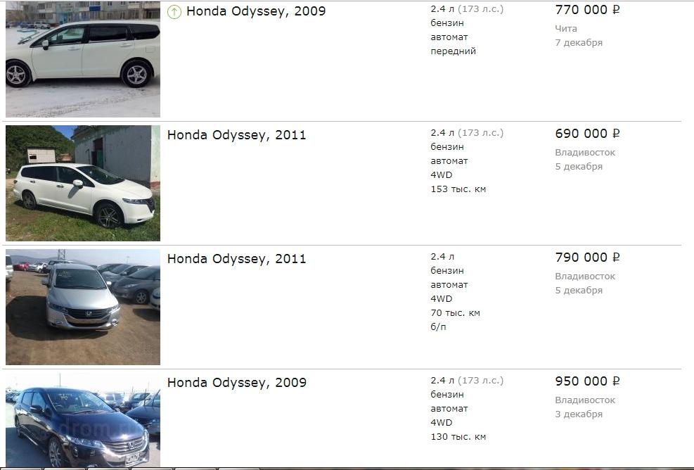Honda odyssey price