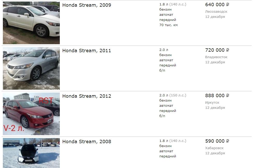 Price Honda Stream