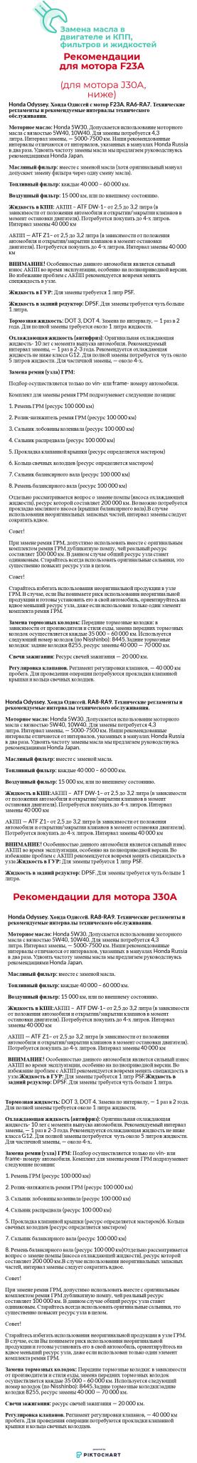 Honda_Odyssey_1
