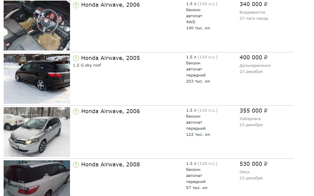 Honda Airwave price