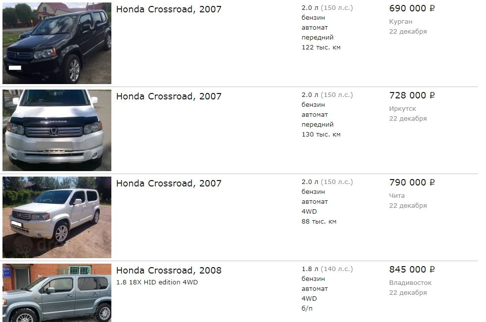 Honda Crossroad price